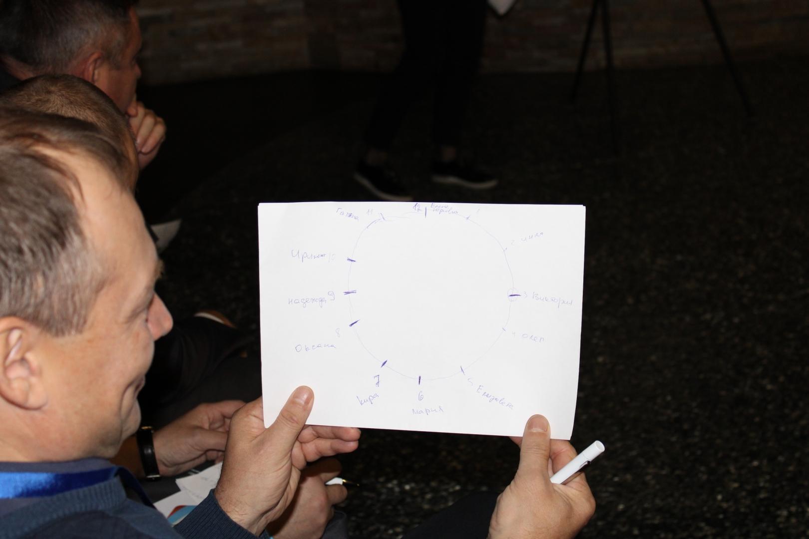 Семинар председателей и профактива организаций Профсоюза РОСПРОФЖЕЛ на Красноярской железной дороге 29 октября 2019